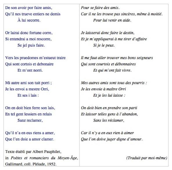 Poésie Lyrique Passion Lettres